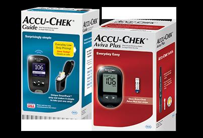 Free Meter Choice Meter Accuracy Accu Chek