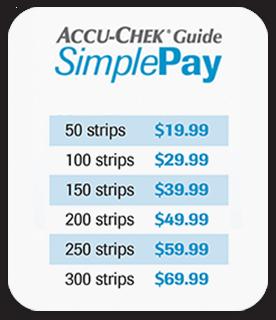 Accu-Chek SimplePay Pricing Chart